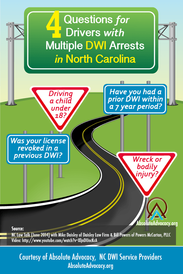NC-DWI-Laws-Repeat-Offenders-InfographicII