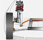 suspension, shocks and struts