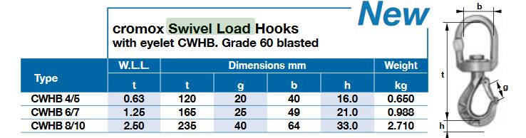 Grade 60 Swivel Load Hook Eyelet WLL Chart