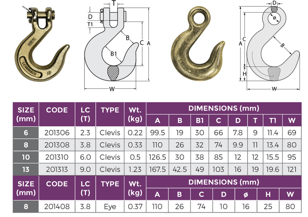 Clevis Sling Specs