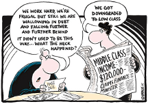 What Middle Class