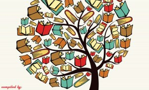 The Various Branches of Knowledge