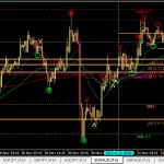 EURAUD buy +17pips (21 Nov 2013, 3.15pm GMT+8)
