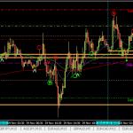 GBPUSD buy +12pips (20 Nov 2013, 4.45pm GMT+8)