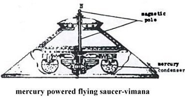What Powered Vimanas Flying Carpets Of Ancient India Ts Caladan
