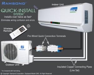 Ramsond 27GW2 Ductless Mini Split AC & Heat Unit | AC World