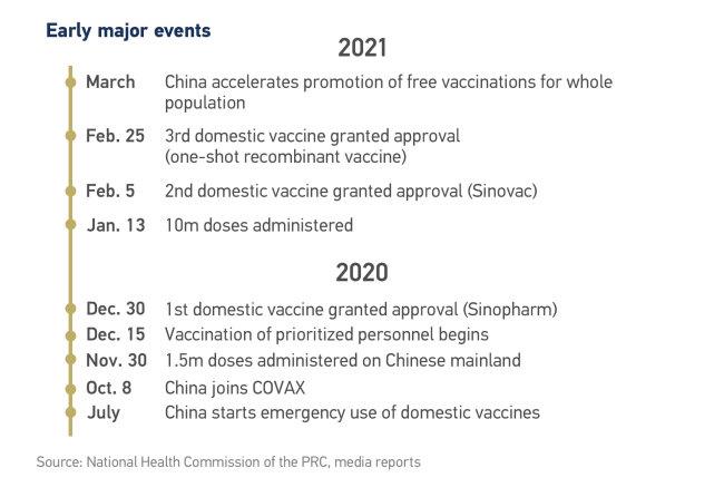 čína imunita