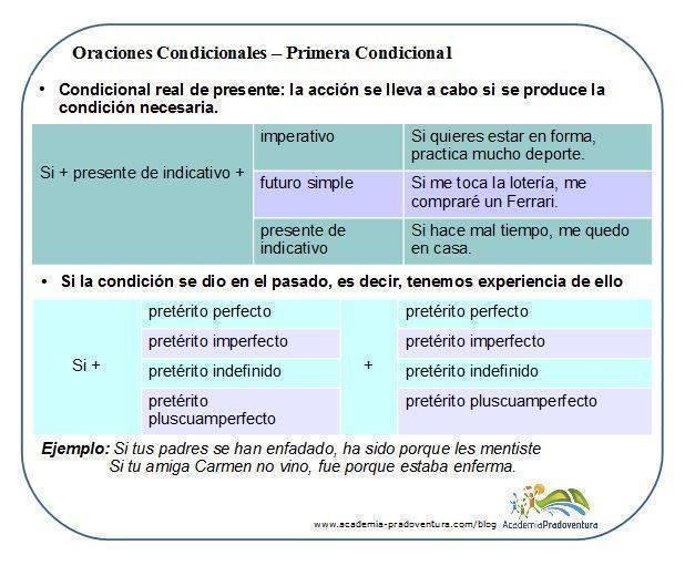 Oraciones-condicionales-1