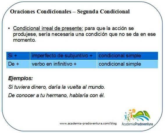 Spanish conditional clauses how to use second conditional