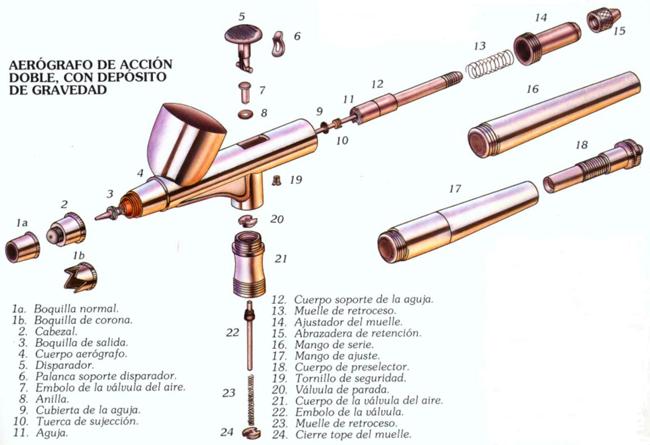 aerografia-aerografo-academia c10-cursos-madrid-carlos diez