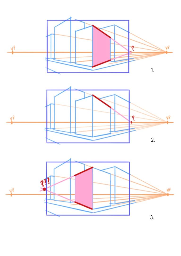 trucos-aprender-perspectiva-dibujo-puntos-fuga-cursos-madrid-academiac10