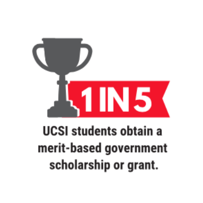 1 in 5 students get Scholarship
