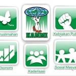 Sejarah KAMMI (Kesatuan Aksi Mahasiswa Muslim Indonesia)
