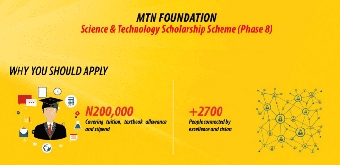 MTN-Foundation-Scholarship