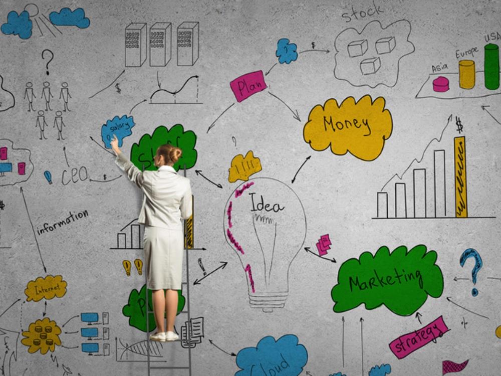 Girişimcilik Yalın Girişim Eğitimi