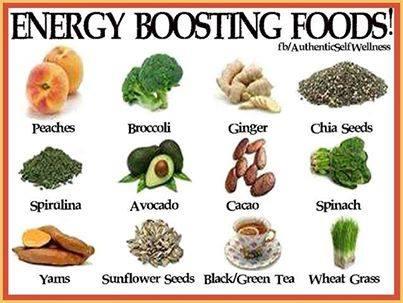 energyfoods