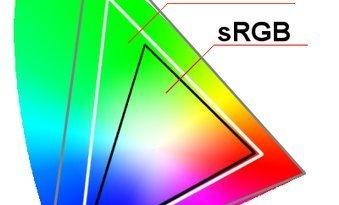 Gestión de color para tod@s (II)