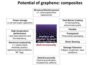 graphene-nanoplatelets-applications