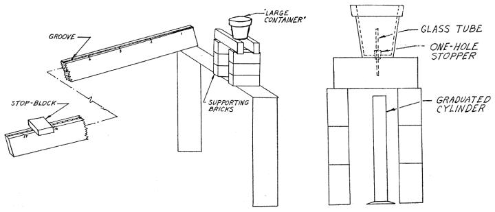 (Esquerda) Aspecto geral do aparelho experimental. (Direita) Aparelho de medida do tempo.