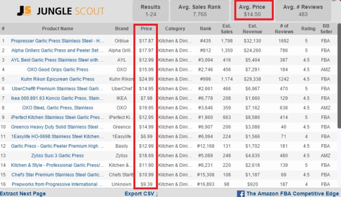 jungle scout check average sales price