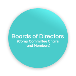 board of directors circles - board-of-directors-circles