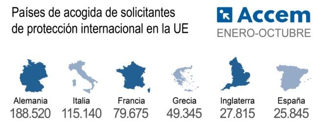 Países de acogida de las personas refugiadas en la UE. Enero a octubre de 2017.