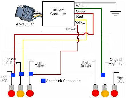 trailer plug wiring diagram 4 way trailer image trailer light wiring diagram 4 wire wiring diagram on trailer plug wiring diagram 4 way