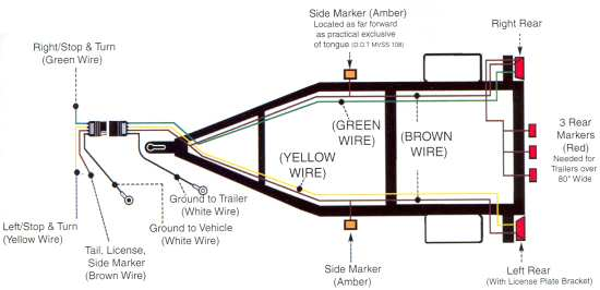 trailer wiring diagram for 4 way 5 way 6 way and 7 way