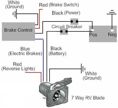 tekonsha voyager electric brake controller wiring diagram wiring tekonsha envoy brake controller wiring diagram wire
