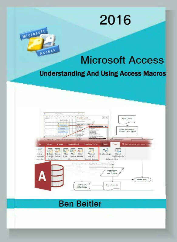Understanding and using access macros 2016