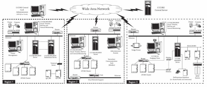 hid proximity card reader wiring diagram wiring diagram hid card reader wiring diagram images