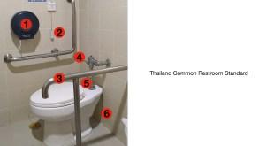 ภาพ ห้องน้ำ มีการกำหนดจุดบอด