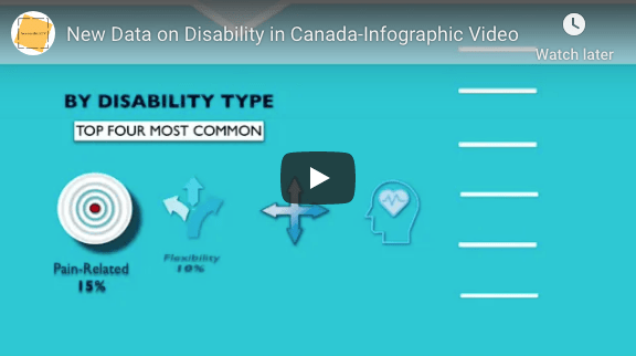 The Canadian Survey on Disability