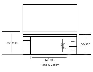 Handicap Sink and Vanity: Selection and Installation Tips ...