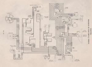 Early Norton Wiring Diagrams | Norton Commando Motorcycle