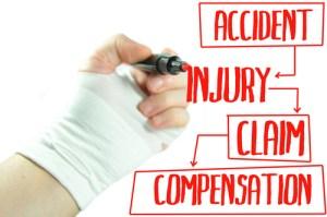 Personal Injury Negligence