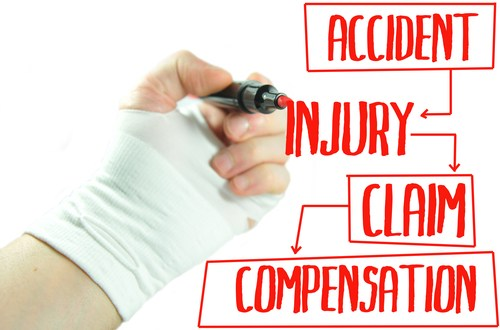 Personal Injury Negligence
