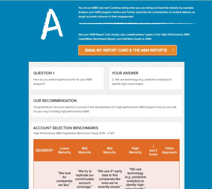 ABM Assessment