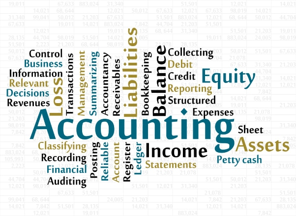 Accounting Cover Photo Word Cloud