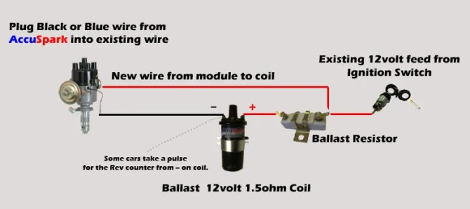 coil and distributor wiring diagram  pietrodavicoit cycle