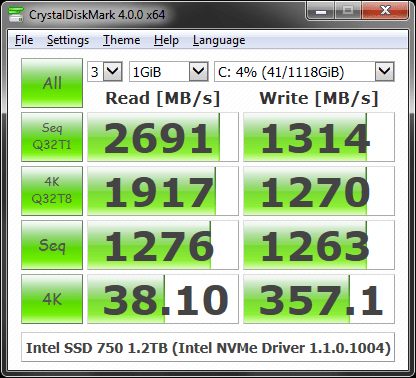 Crystal Disk Mark SSD & HDD Benchmark