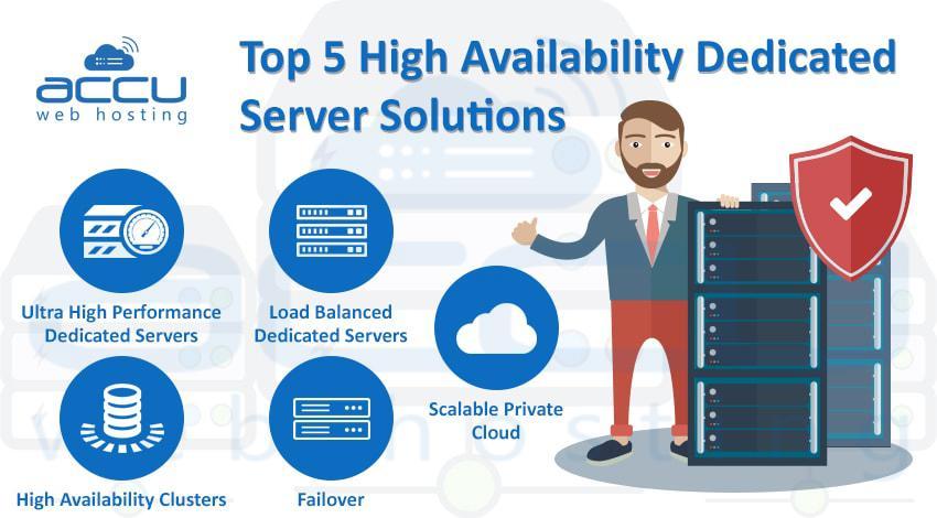 High Availability Dedicated Server