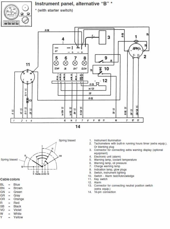 Volvo 850 Ignition Wiring Diagram : Volvo alternator parts diagram auto wiring
