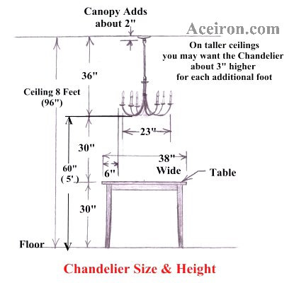 A Guide To Choosing Chandelier Diameter Sizes