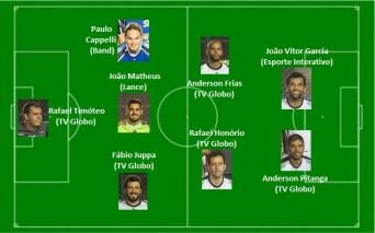 Seleção da Copa ACERJ 2015