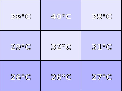 Temperatura obudowy: góra Acer Aspire S13 (S5-371)