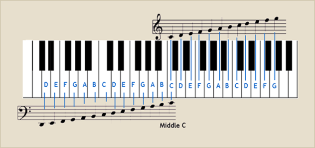 download synthesia video creator