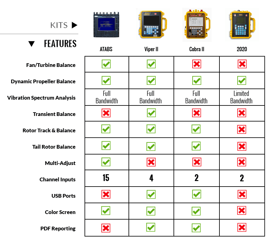 ACES Systems Product Lineup - ATABS - Viper II - Cobra II - 2020