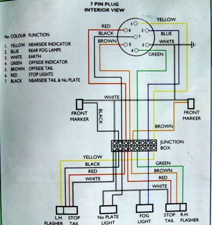 wd connections?resize=423%2C447 jaguar x type towbar wiring diagram wiring diagram jaguar x type towbar wiring diagram at panicattacktreatment.co