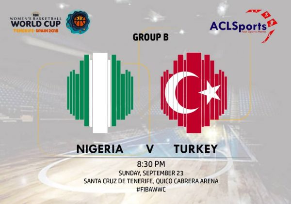 2018 FIBA WWC Preview (Africa Focus) Nigeria Vs Turkey